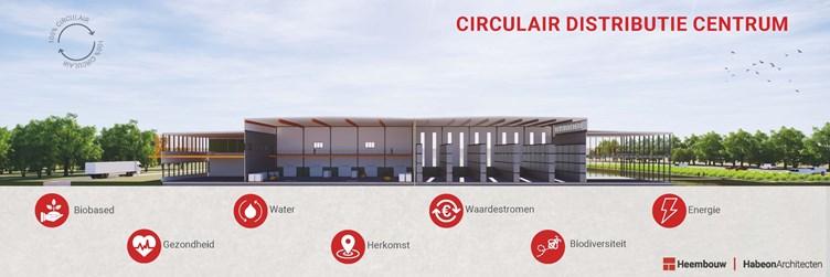 Duurzaamheid van container begrip naar concrete acties Impressie Circulair DC